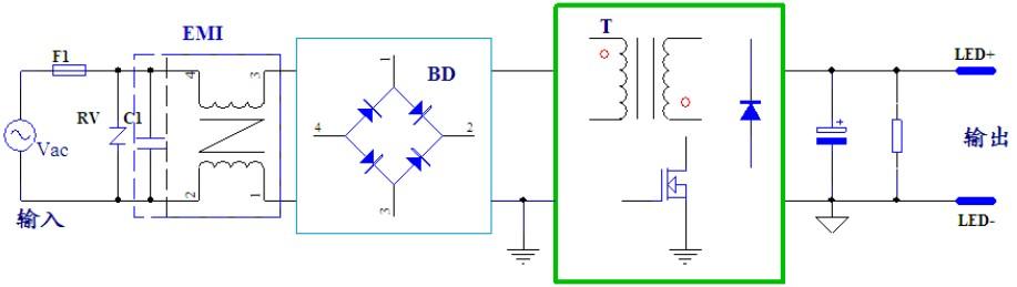 csc03a应用在由临界电流模式控制ic所控制的反激转换电路,能够高效率