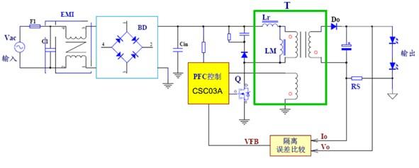 图二 返驰式反激ac-dc转换器的电路图