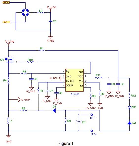 AT7381产品概述: AT7381是一款高PFC,高恒流精度,专用于非隔离式LED恒流驱动控制芯片,恒定关断时间的操作AT7381,自带有源功率因素校正的峰值电流控制模式,感应控制器实时开关电流逐周期电流限制。由于工作在电感电流临界连续模式,功率MOS管处于零电流开通状态,开关损耗得以减小,同时变压器的利用率也较高。通过逐周期电流限制控制CS引脚,确保安全运行中的输出短路保护。它可以应用在升降压结构(Figure 1)和降压结构(Figure 2)电路。 AT7381驱动器输出电压限制为19V保护外部功