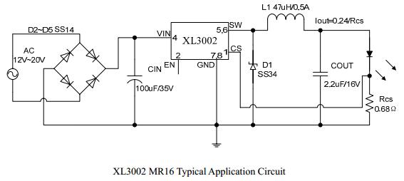 XL3002概述: XL3002-MR16电源,MR16驱动,MR16恒流驱动,MR16芯片 XL3002 采用 40V 高压制造工艺,内部集成高压功率 MOSFET 开关管,具有转换效率高,系统元件少,可靠性高,安全性高等优点。 XL3002 是开关降压型 DC-DC 转换芯片;DC5V~32V 输入,最大输出电流可达 1.5A 的降压恒流 LED 应用演示,最高转换效率可以达到 93%以上。固定开关频率 380KHz,可减小外部元器件尺寸。芯片具有出色的线性调整率与负载调整率,输出电流支持 0~1.