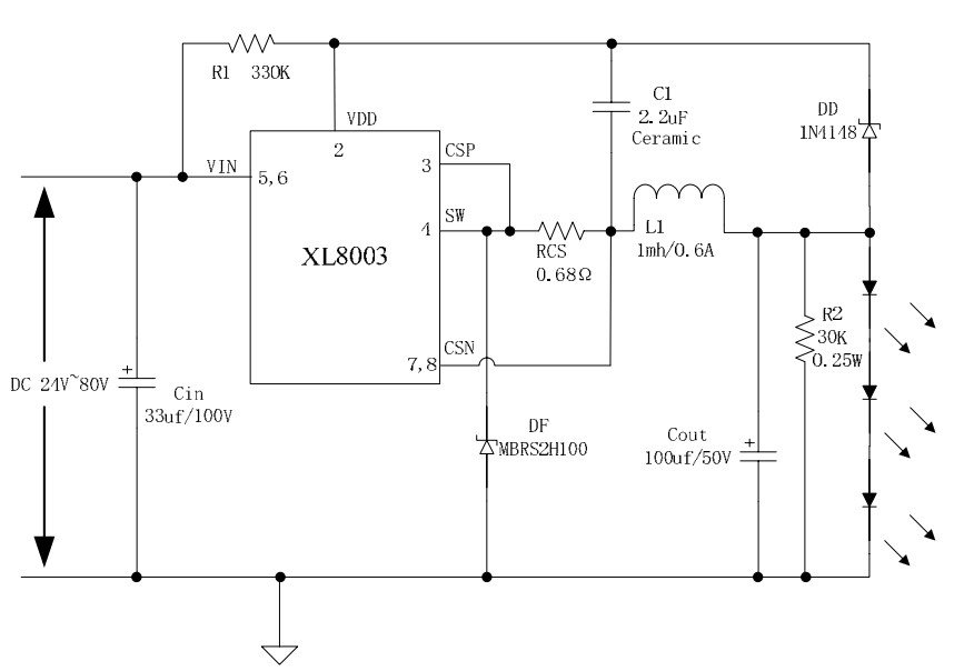 XL8003 :24V ~ 80V宽电压输入开关式降压LED恒流驱动,开关频率为PFM模式,降压恒流驱动0~8W的应用。当24V输入时,输出串数要求不超过6颗LED,典型应用:36~80V输入,输出8串1W LED,效率可以达到96%。系统转换效率高,系统外围器件少,应用简单,系统体积小等特点。过温保护,输出短路保护;输出恒流精度在全电压范围 (DC24V~DC80V) 控制在+-5%以内。 XL8003典型应用电路图:  XL8003内部框架电路图  XL8003典型驱动应用典型测试数据-----(VI