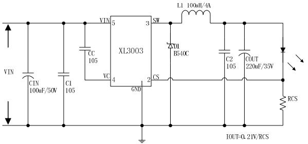 XL3003是一款降压恒流型LED驱动器,可工作在DC8V到36V输入电压范围,低纹波,内置功率MOS。XL3003内置固定频率振荡器与频率补偿电路,简化了电路设计。 PWM控制环路可以调节占空比从0~100%之间线性变化。内置输出过电流保护功能,当输出短路时,开关频率从220KHz降至60KHz。内部补偿模块可以减少外围元器件数量。 特点 8V到36V宽输入电压范围 0.