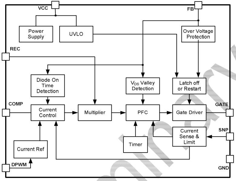管 :  外置功率 mosfet 开关频率 :  110~160khz(典型130khz) 调光