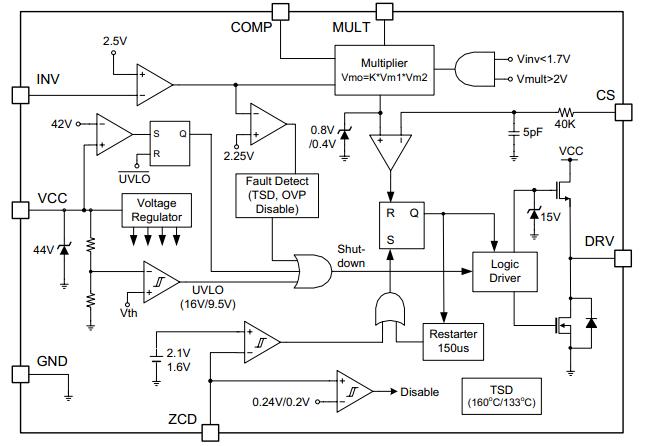9 功率mos管 :  外置mosfet 开关频率 :  1mhz开关频率 调光方式